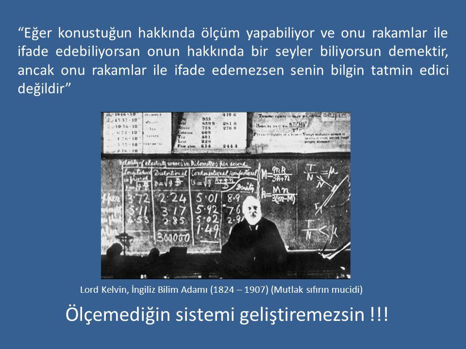 Ölçemediğin sistemi geliştiremezsin !!!