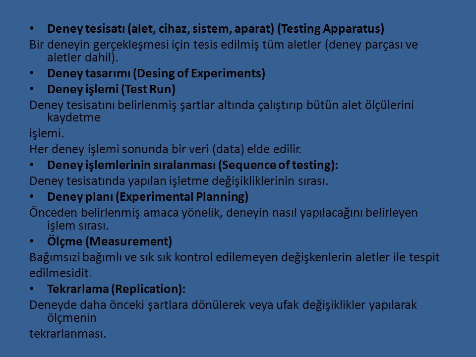 Deney tesisatı (alet, cihaz, sistem, aparat) (Testing Apparatus)