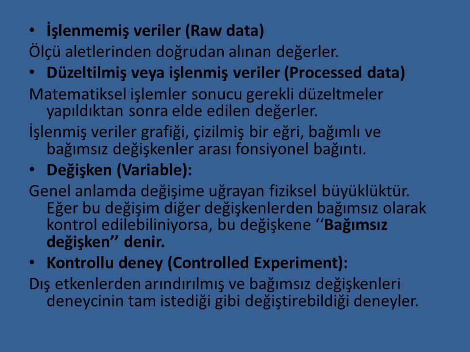 İşlenmemiş veriler (Raw data)