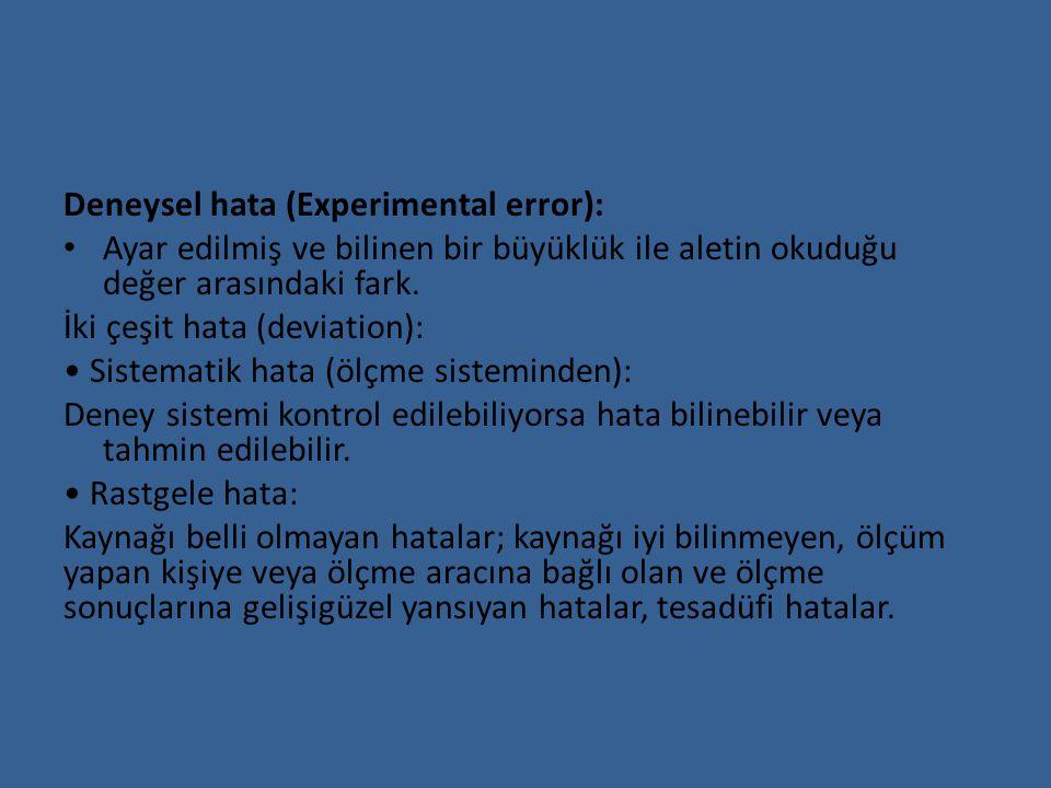 Deneysel hata (Experimental error):