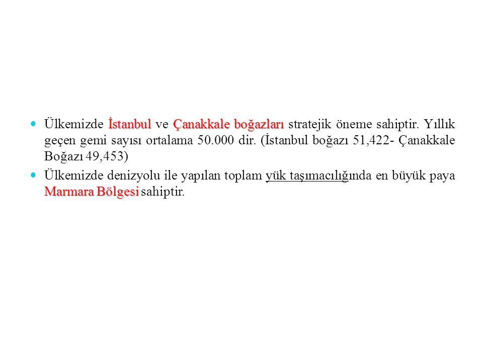 Ülkemizde İstanbul ve Çanakkale boğazları stratejik öneme sahiptir