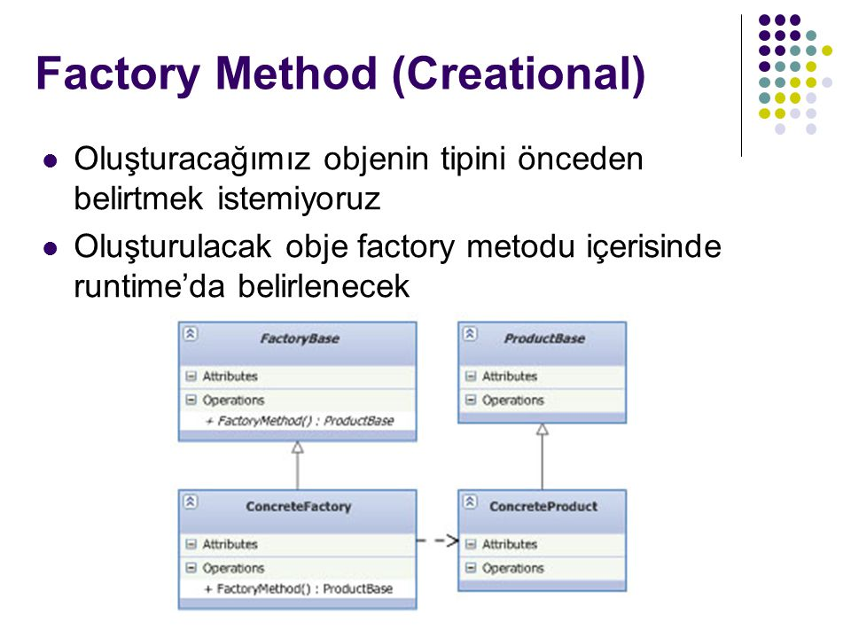 Factory Method (Creational)