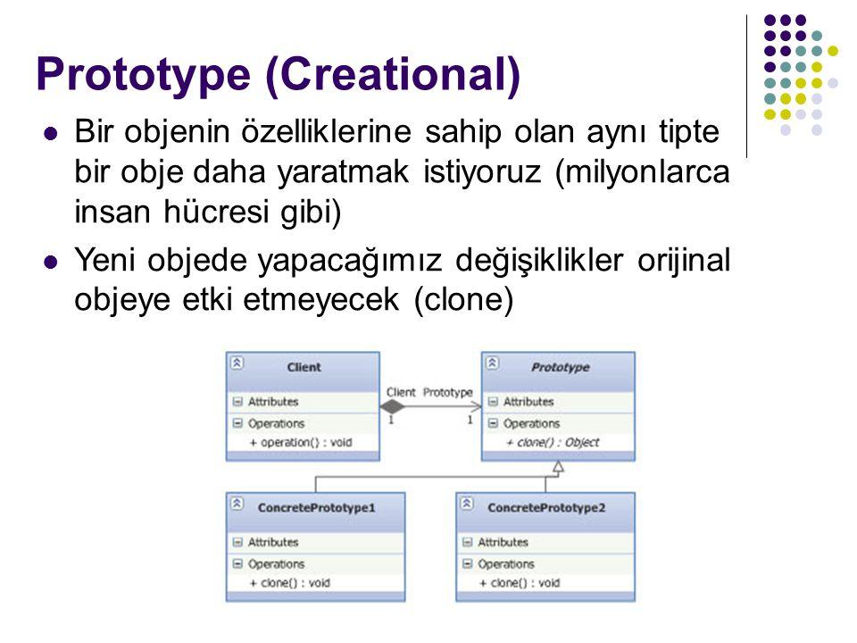 Prototype (Creational)