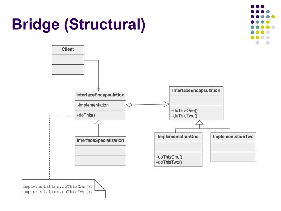Bridge (Structural)