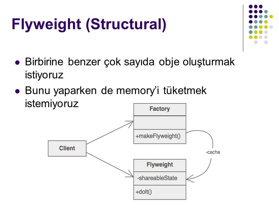 Flyweight (Structural)