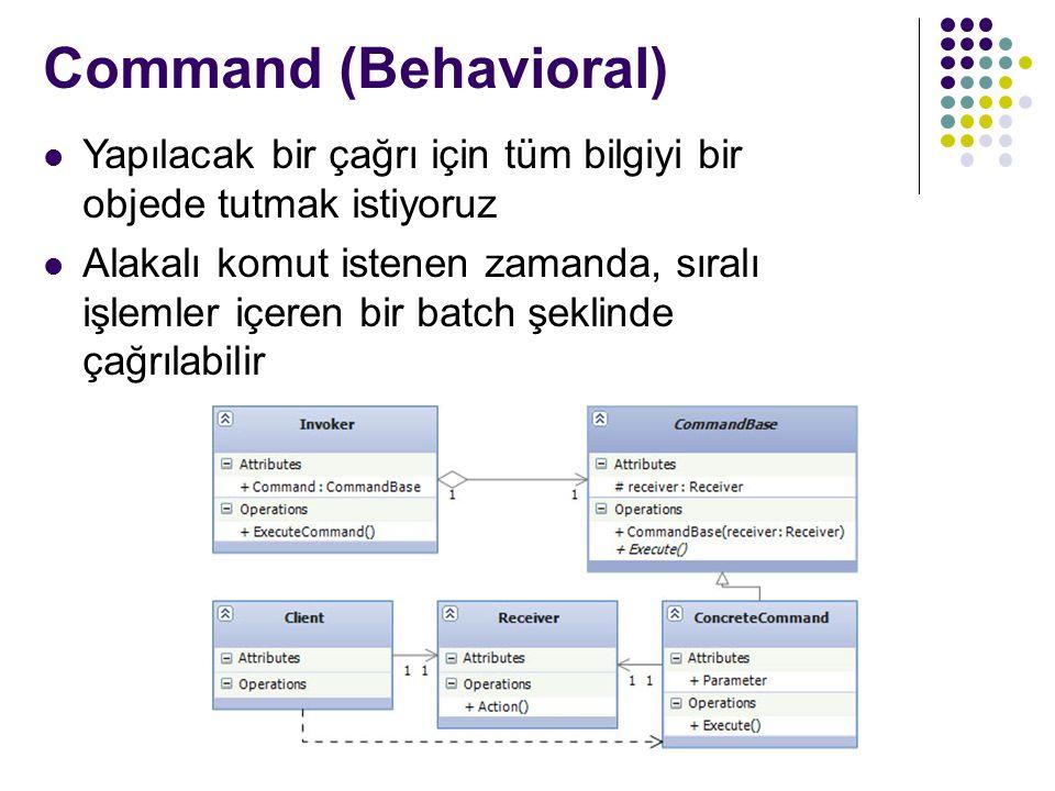 Command (Behavioral) Yapılacak bir çağrı için tüm bilgiyi bir objede tutmak istiyoruz.
