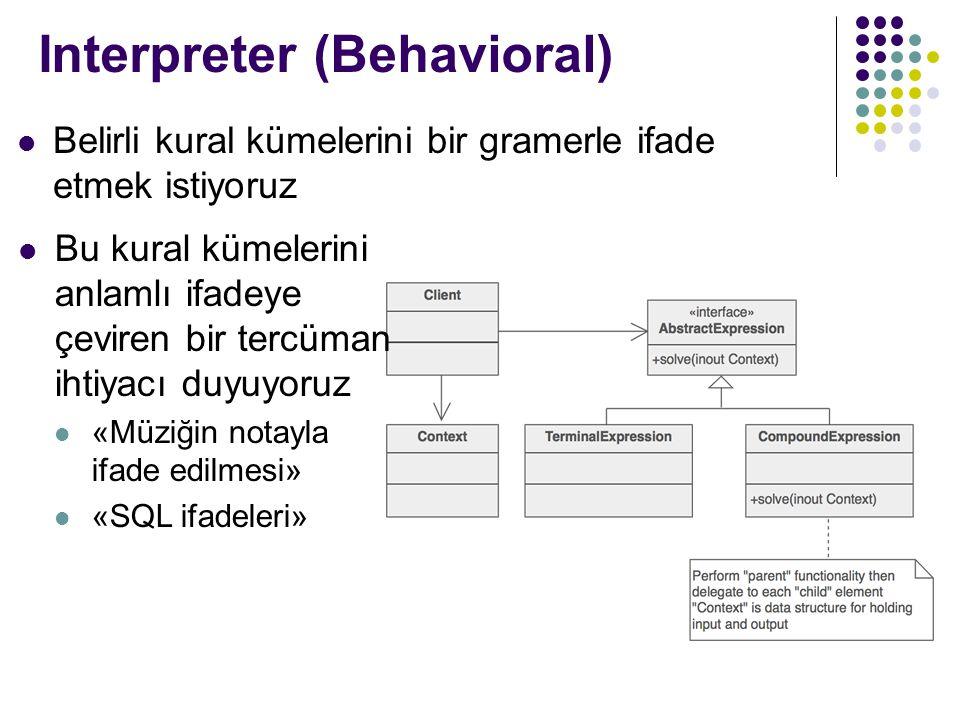 Interpreter (Behavioral)
