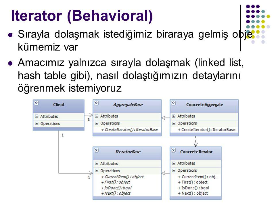 Iterator (Behavioral)