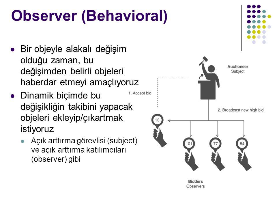 Observer (Behavioral)