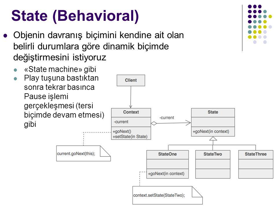 State (Behavioral) Objenin davranış biçimini kendine ait olan belirli durumlara göre dinamik biçimde değiştirmesini istiyoruz.