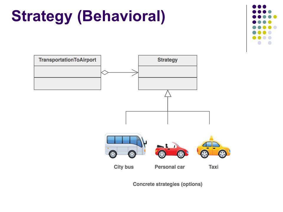 Strategy (Behavioral)