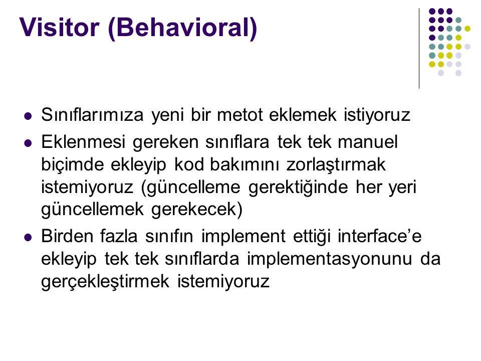 Visitor (Behavioral) Sınıflarımıza yeni bir metot eklemek istiyoruz