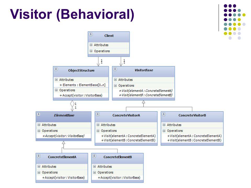 Visitor (Behavioral)