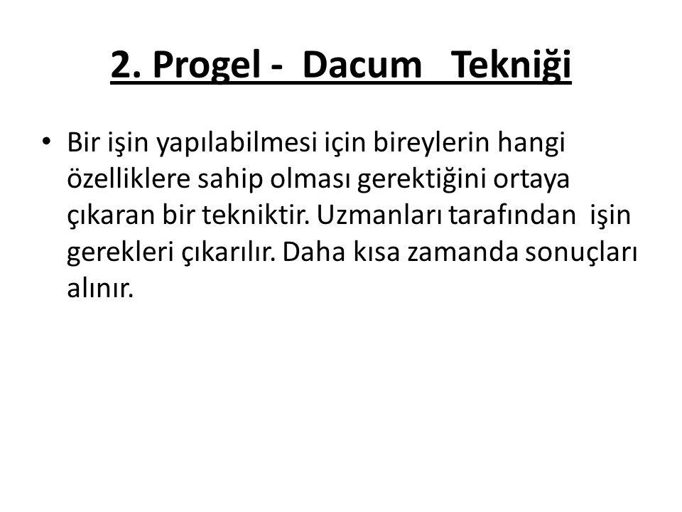 2. Progel - Dacum Tekniği