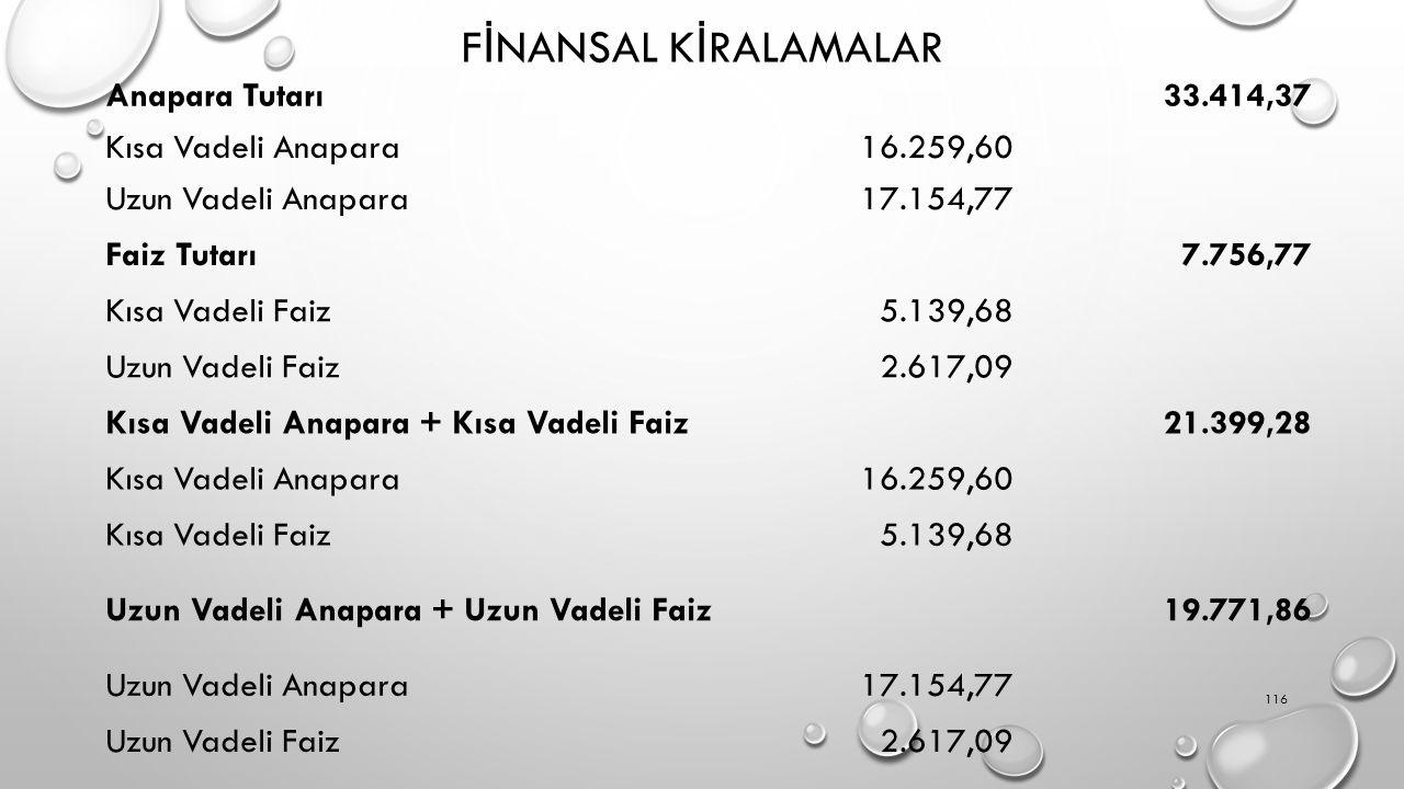 FİNANSAL KİRALAMALAR Anapara Tutarı 33.414,37 Kısa Vadeli Anapara