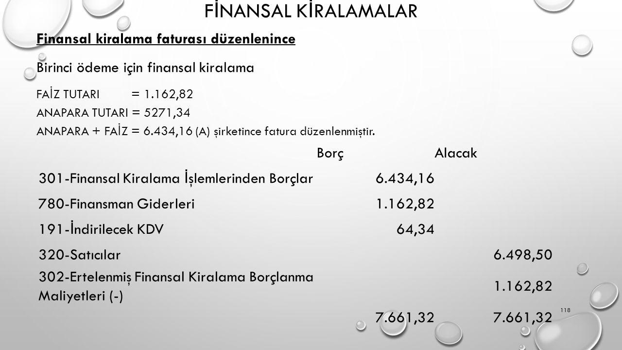 FİNANSAL KİRALAMALAR Finansal kiralama faturası düzenlenince