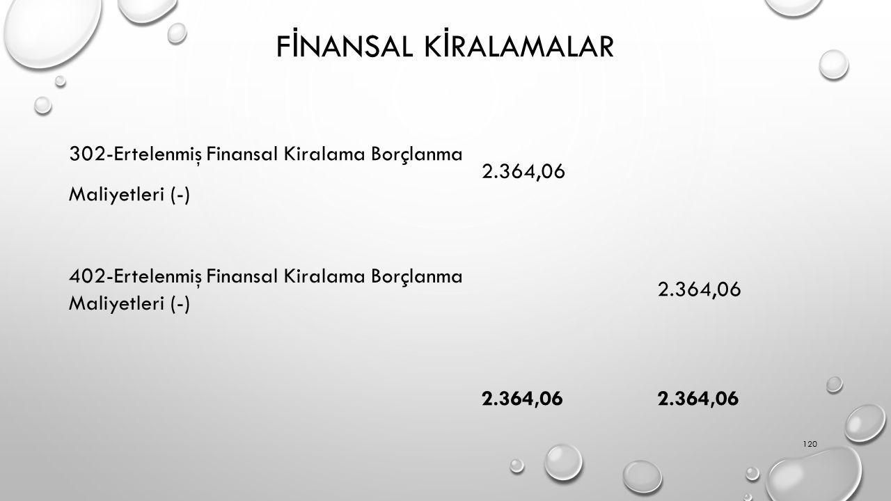 FİNANSAL KİRALAMALAR 302-Ertelenmiş Finansal Kiralama Borçlanma Maliyetleri (-) 2.364,06.