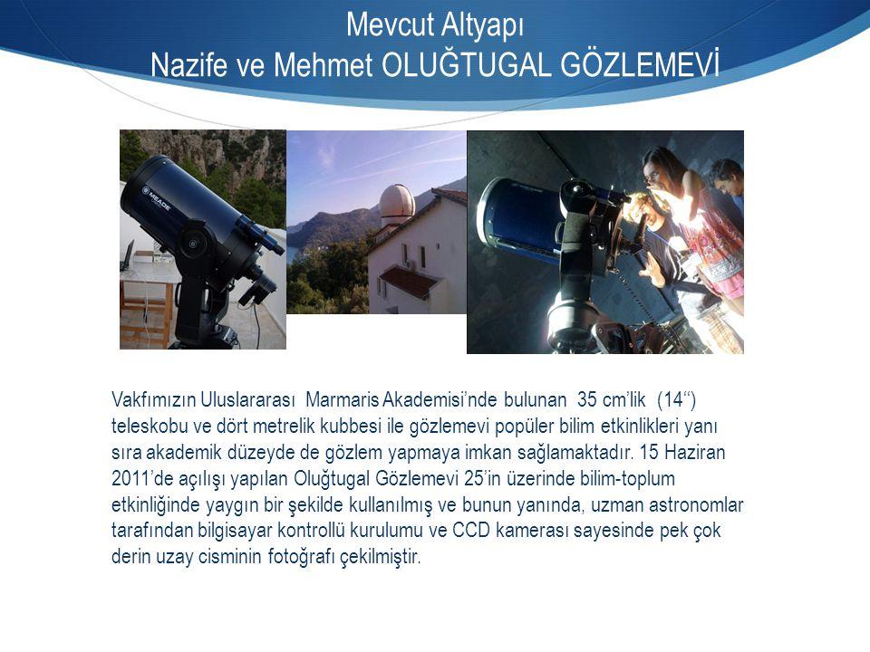 Mevcut Altyapı Nazife ve Mehmet OLUĞTUGAL GÖZLEMEVİ