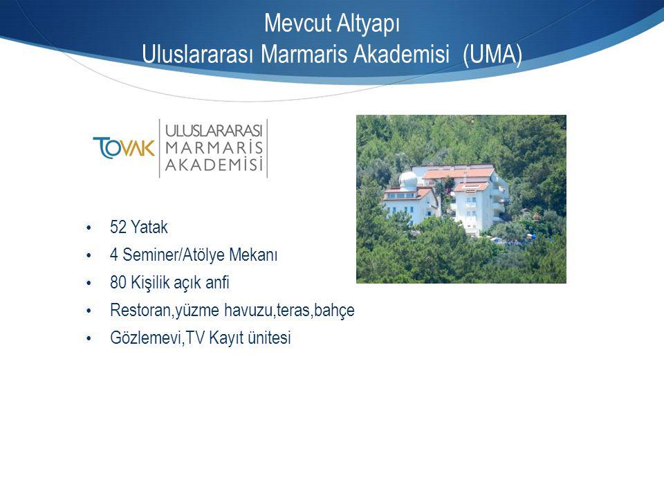 Mevcut Altyapı Uluslararası Marmaris Akademisi (UMA)