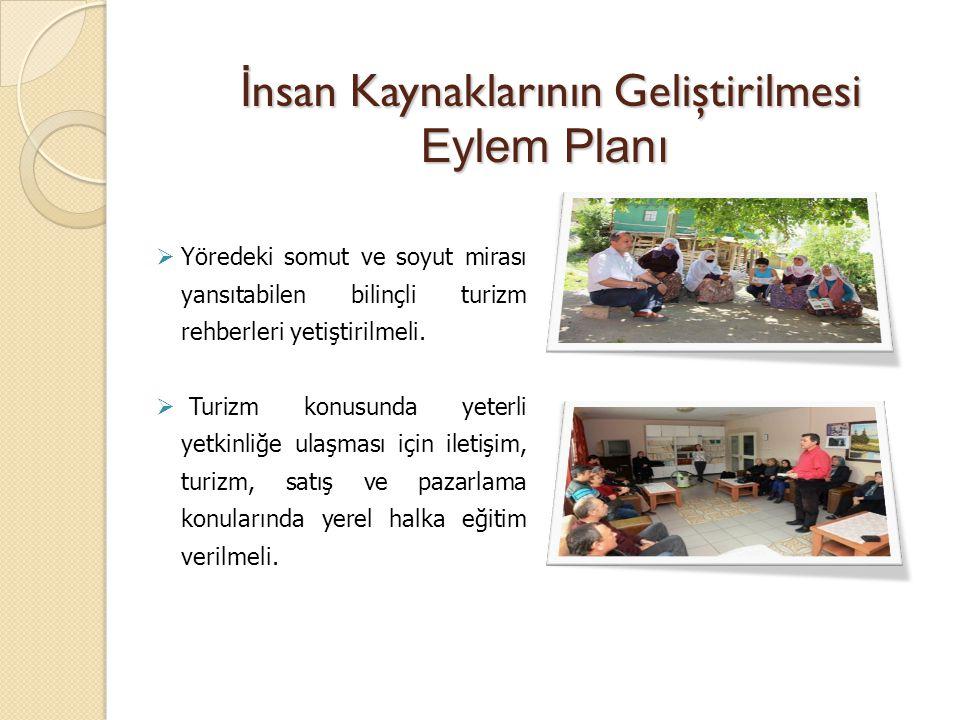 İnsan Kaynaklarının Geliştirilmesi Eylem Planı