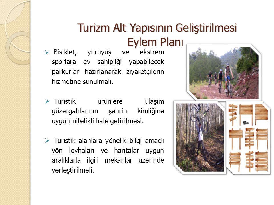 Turizm Alt Yapısının Geliştirilmesi Eylem Planı