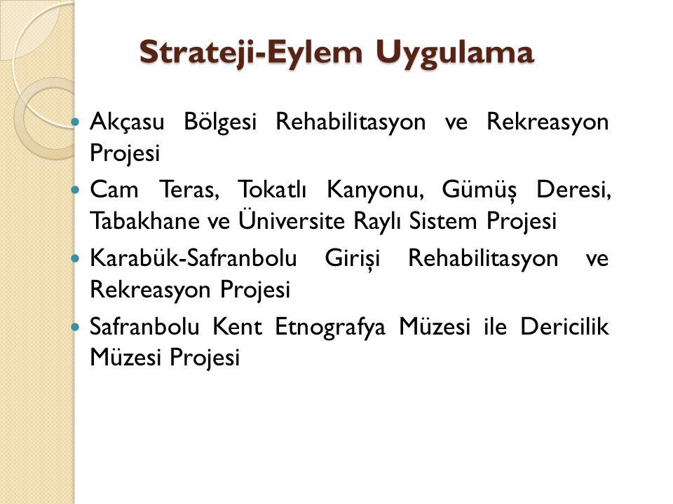 Strateji-Eylem Uygulama