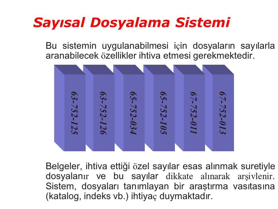 Sayısal Dosyalama Sistemi