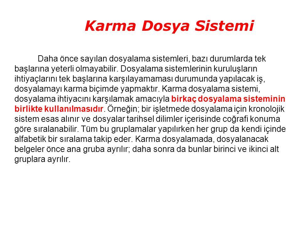 Karma Dosya Sistemi