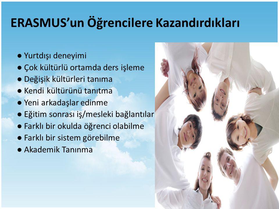 ERASMUS'un Öğrencilere Kazandırdıkları