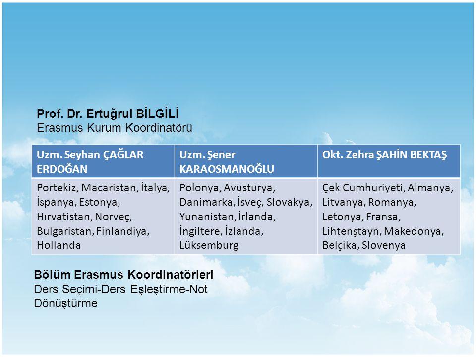 Prof. Dr. Ertuğrul BİLGİLİ Erasmus Kurum Koordinatörü