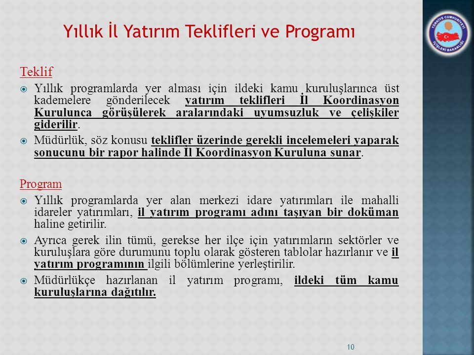 Yıllık İl Yatırım Teklifleri ve Programı
