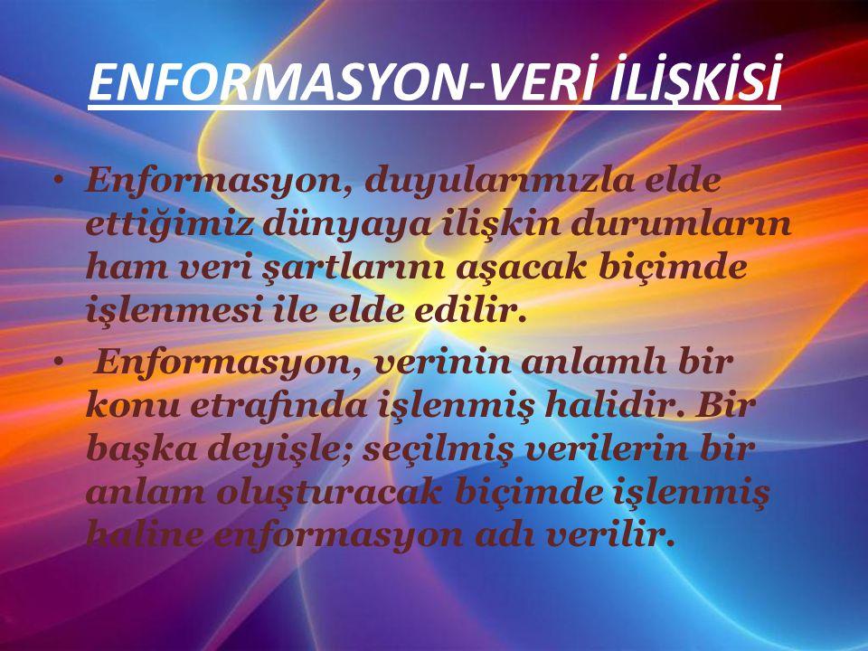 ENFORMASYON-VERİ İLİŞKİSİ