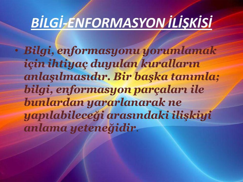 BİLGİ-ENFORMASYON İLİŞKİSİ