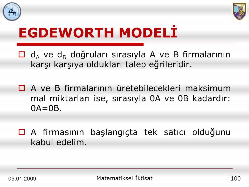 EGDEWORTH MODELİ dA ve dB doğruları sırasıyla A ve B firmalarının karşı karşıya oldukları talep eğrileridir.