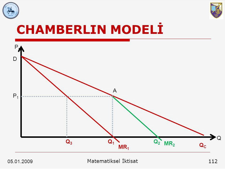 CHAMBERLIN MODELİ P P D A P1 Q Q3 Q1 Q2 MR2 QC MR1 05.01.2009
