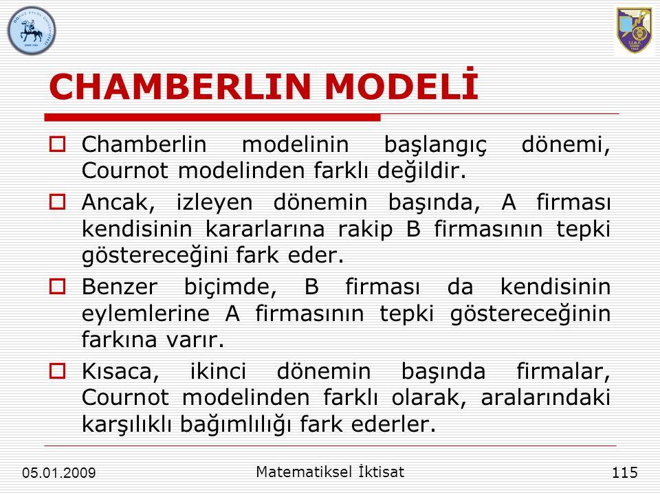 CHAMBERLIN MODELİ Chamberlin modelinin başlangıç dönemi, Cournot modelinden farklı değildir.