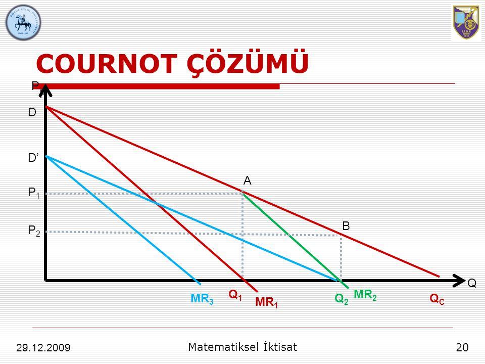 COURNOT ÇÖZÜMÜ P P D D' A P1 B P2 Q Q1 MR2 MR3 Q2 QC MR1 29.12.2009