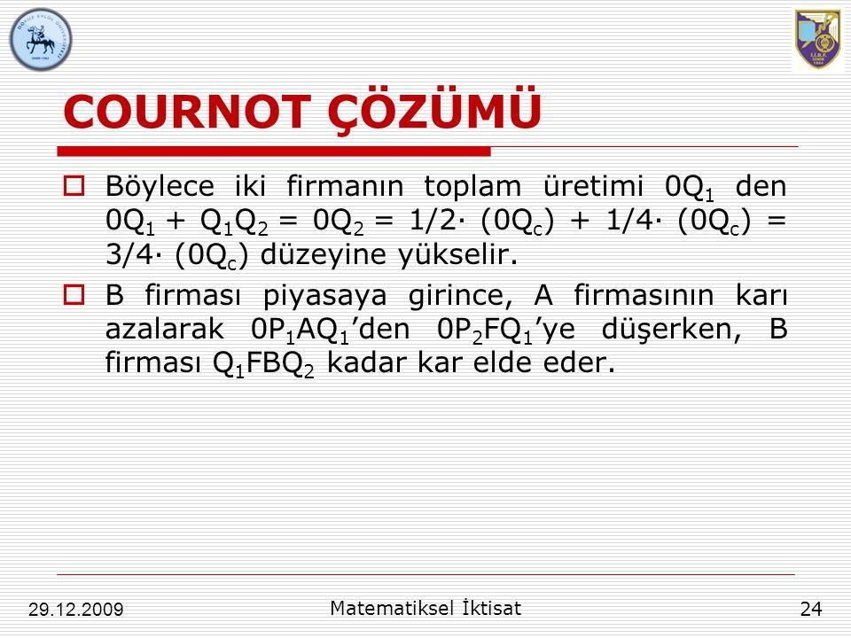 COURNOT ÇÖZÜMÜ Böylece iki firmanın toplam üretimi 0Q1 den 0Q1 + Q1Q2 = 0Q2 = 1/2∙ (0Qc) + 1/4∙ (0Qc) = 3/4∙ (0Qc) düzeyine yükselir.