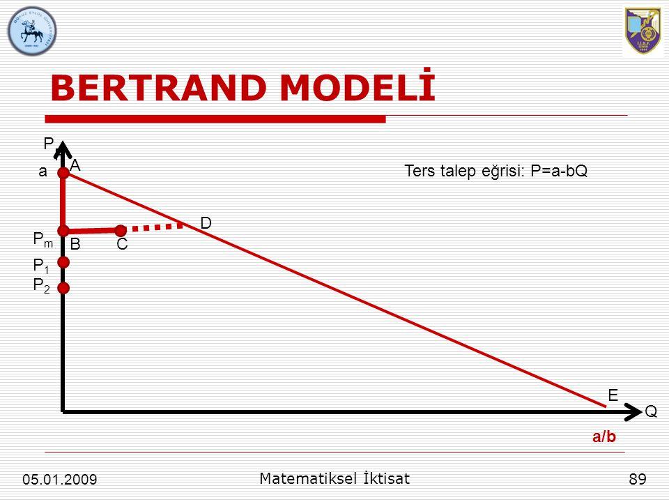 BERTRAND MODELİ P P A a Ters talep eğrisi: P=a-bQ D Pm B C P1 P2 E Q