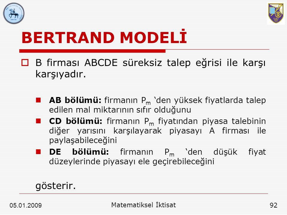 BERTRAND MODELİ B firması ABCDE süreksiz talep eğrisi ile karşı karşıyadır.