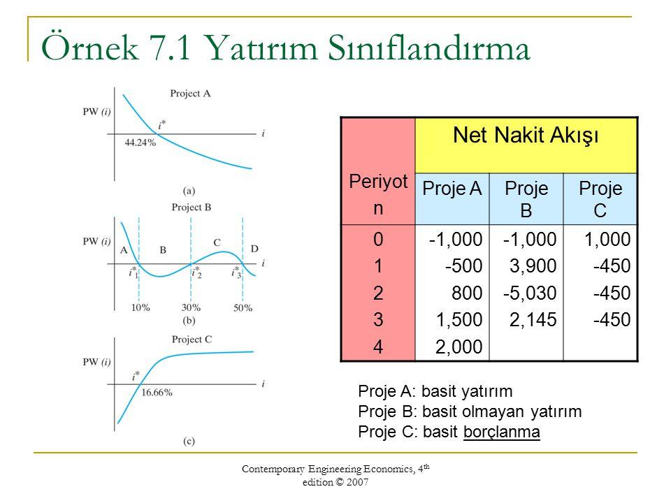 Örnek 7.1 Yatırım Sınıflandırma