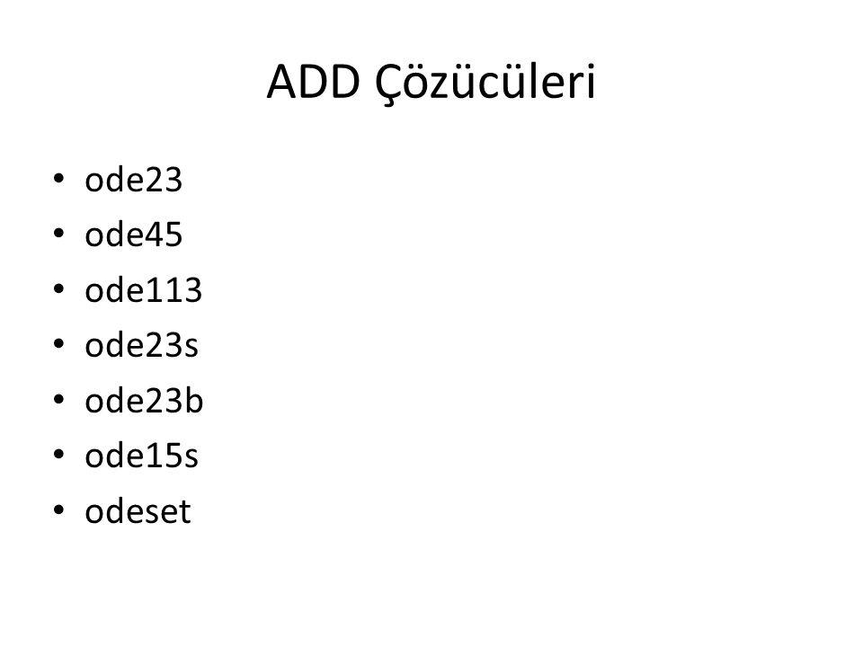 ADD Çözücüleri ode23 ode45 ode113 ode23s ode23b ode15s odeset