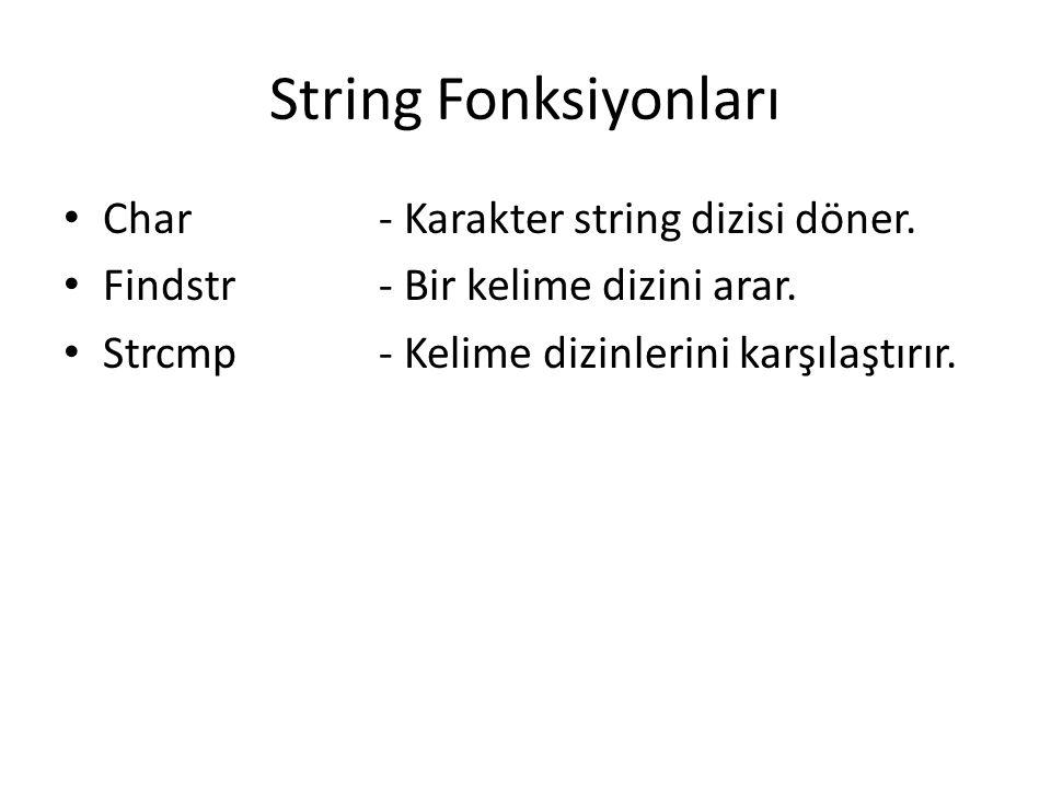 String Fonksiyonları Char - Karakter string dizisi döner.