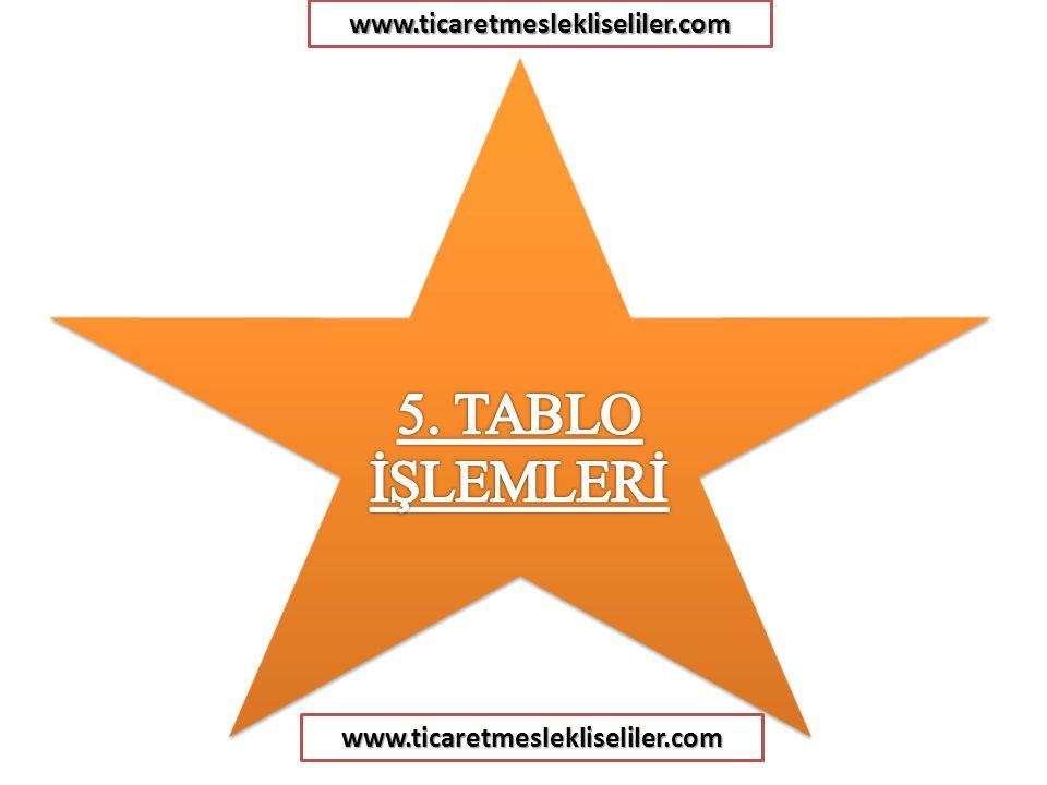 5. TABLO İŞLEMLERİ www.ticaretmeslekliseliler.com