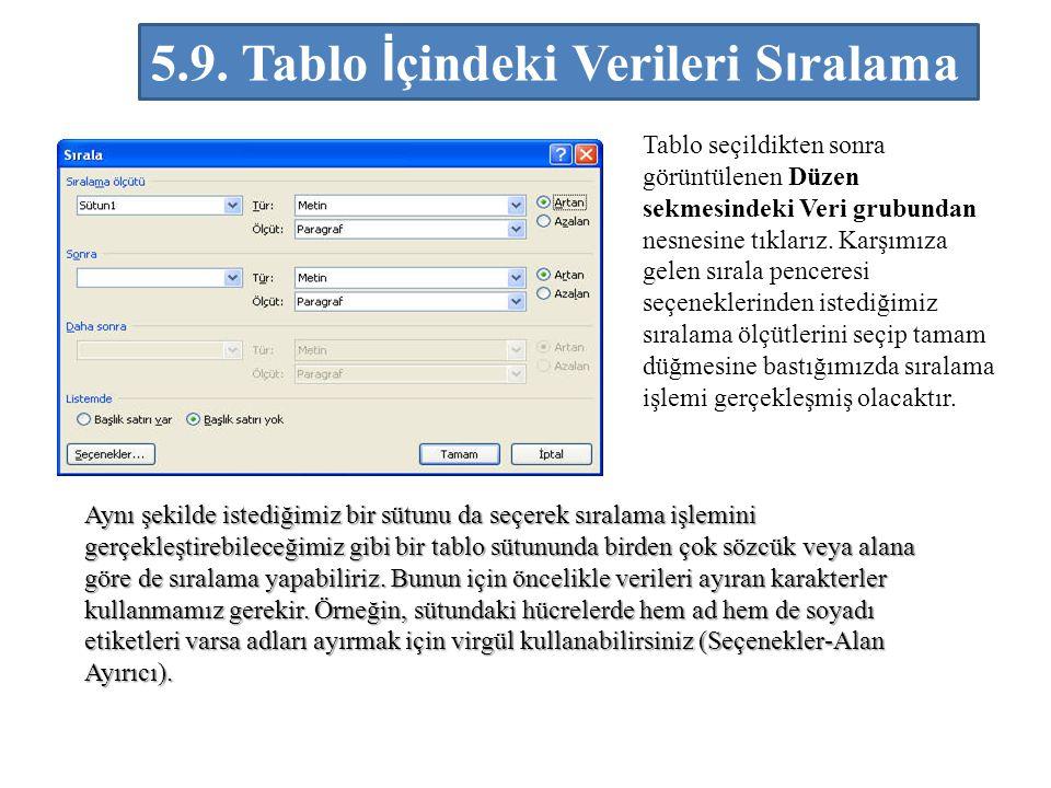 5.9. Tablo İçindeki Verileri Sıralama