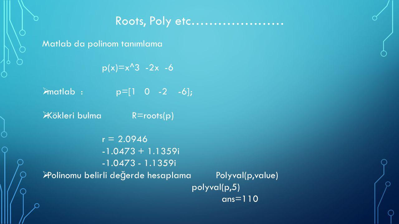 Roots, Poly etc………………… Matlab da polinom tanımlama p(x)=x^3 -2x -6