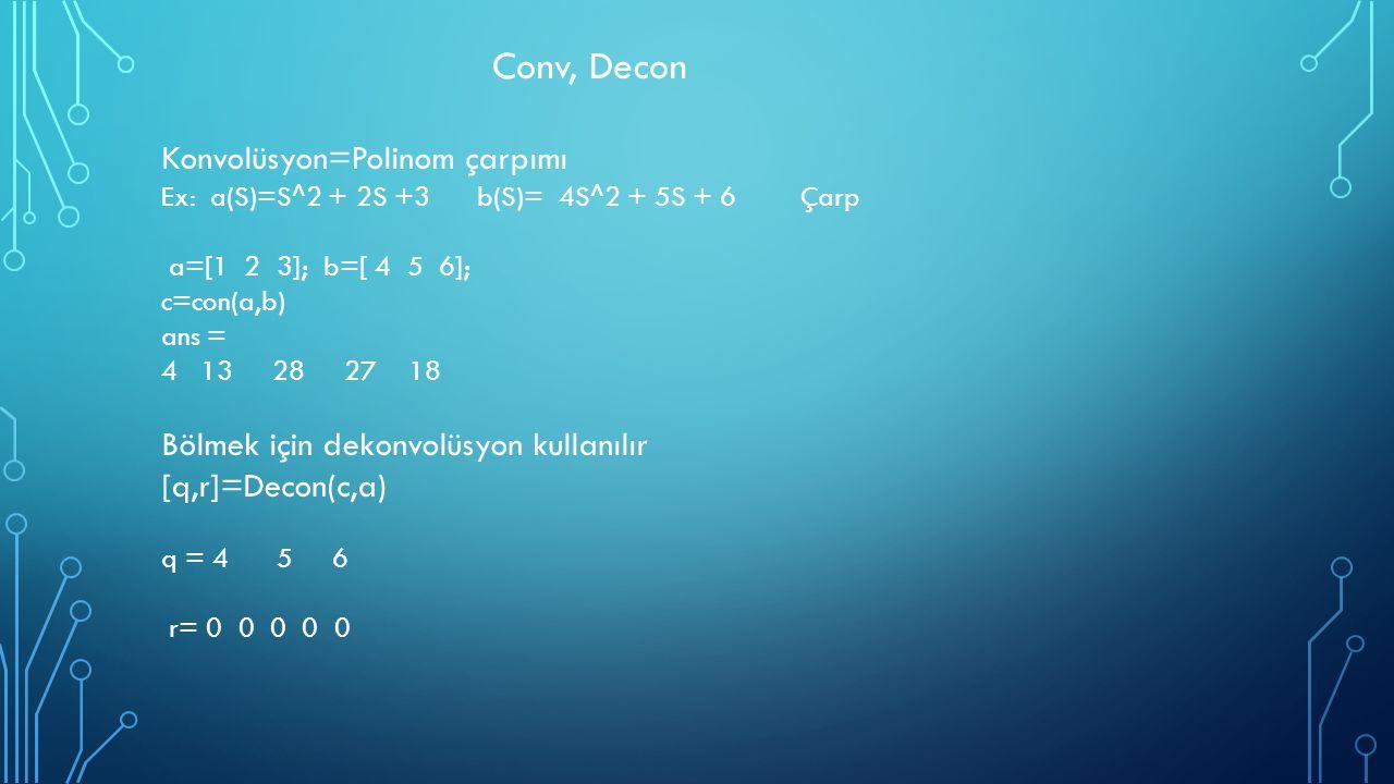 Conv, Decon Konvolüsyon=Polinom çarpımı
