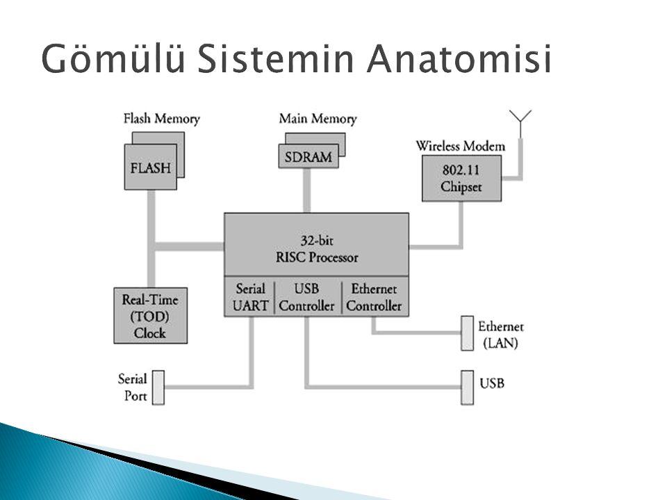 Gömülü Sistemin Anatomisi