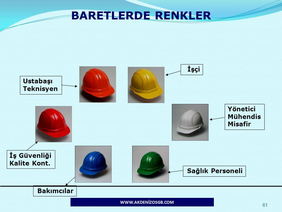 BARETLERDE RENKLER İşçi Ustabaşı Teknisyen Yönetici Mühendis Misafir