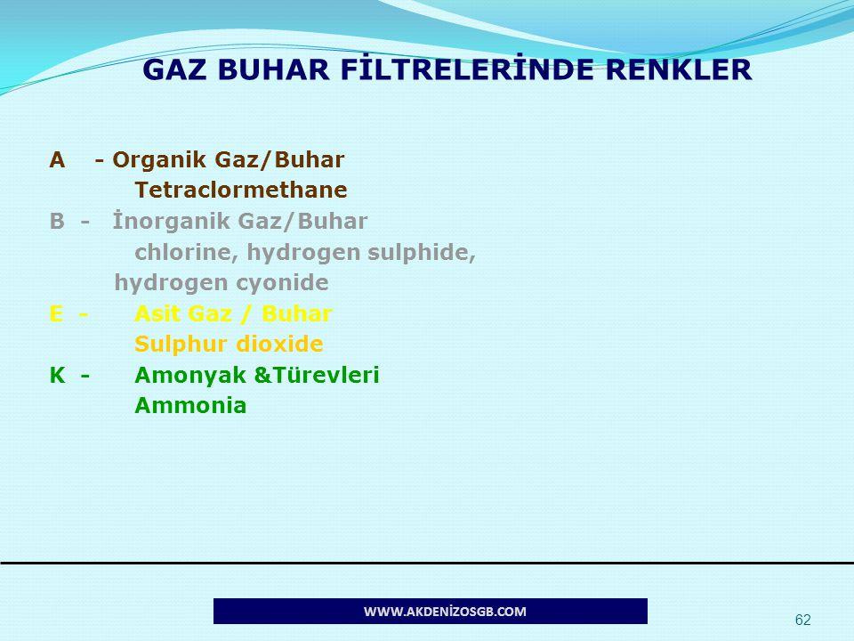 GAZ BUHAR FİLTRELERİNDE RENKLER